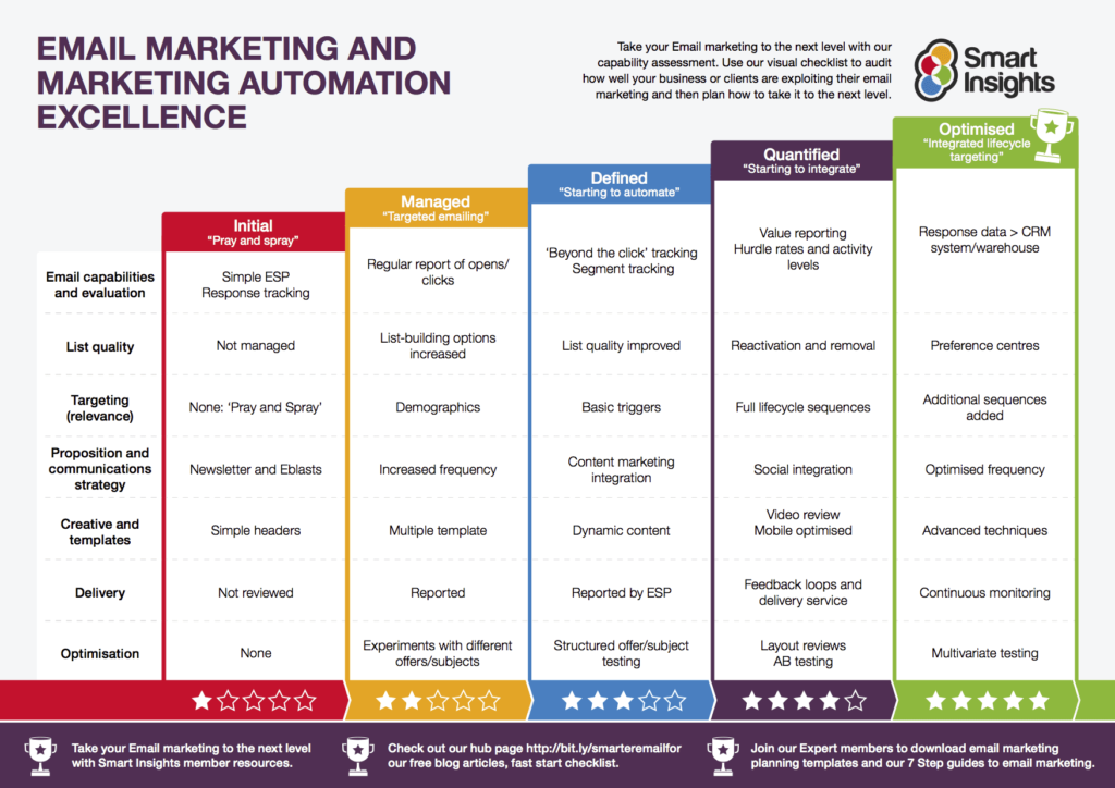 email-marketing-excellence-templateV2.0