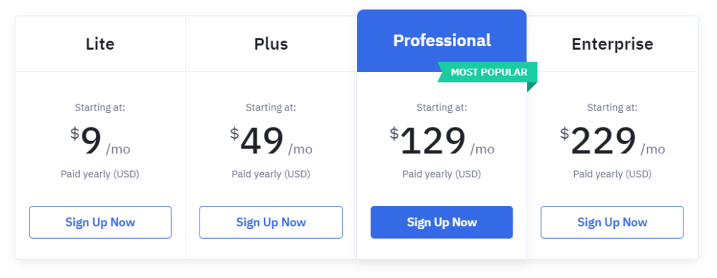 pricing-activecampaign-marketing-automation